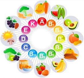 que-son-las-vitaminas-y-minerales-4